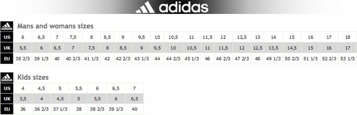 Cheap Adidas NMD R1 Primeknit Monochrome Black White Size US 7 UK 6.5 EU 40  DS BA8629 Shoes For UK Sale Online.